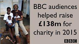 BBC raises £138 million for charity in 2015