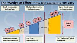 Construction Design & Management Regs - The BBC Approach