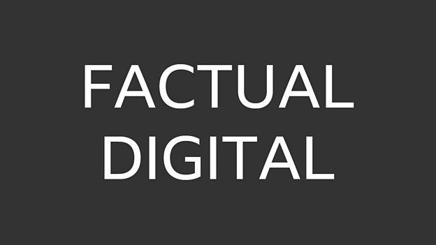 Factual digital