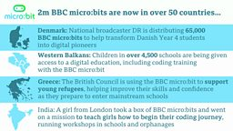 Two million BBC micro:bits distributed globally