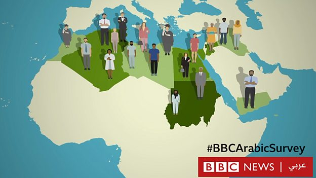 Findings revealed from The Big BBC News Arabic Survey
